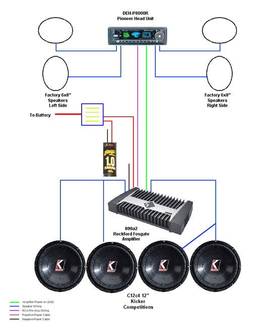 rockford wiring diagram rockford image wiring diagram rockford fosgate p3 12 wiring diagram rockford auto wiring on rockford wiring diagram