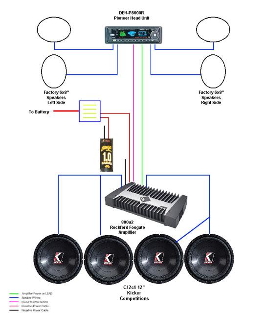 Rockford fosgate pbr300x4 wiring diagram wiring solutions rockford fosgate amp wiring solutions publicscrutiny Gallery